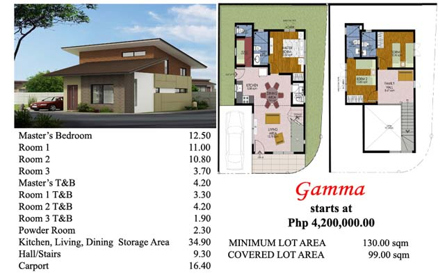 This is the Gamma house model at Villa Azalea Davao